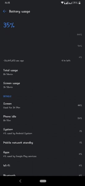 LG V40 ThinQ gets VoWiFi, Digital Wellbeing, and Screen Recorder with new update