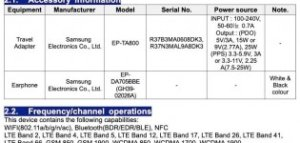 Samsung Galaxy M51 appears on FCC with 25W charging